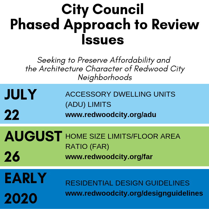 City Council Phased Approach to Preserve Affordability and Architecture Character of Redwood City Neighborhoods